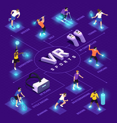vr sports isometric flowchart vector image