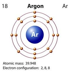 Diagram representation of the element argon vector image