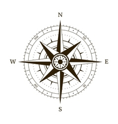 Compass wind rose vector