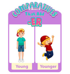 Comparative adjectives for word young vector