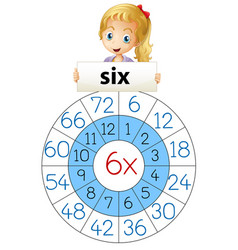 Math times table number one vector