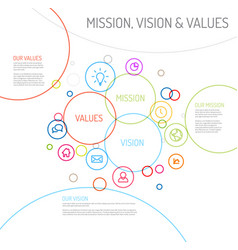 Mission vision and values statement diagram schema vector