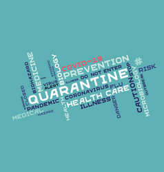 Quarantine word tag cloud typography on a vector