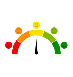 Meter icons speedometer with scale emotion vector