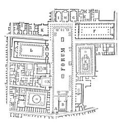 Forum of pompeii principal entrance vintage vector