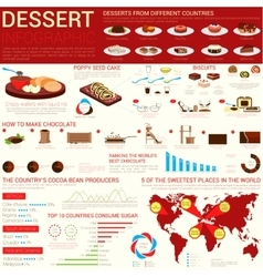 Sweets and dessert infographic template vector image