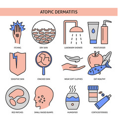 atopic dermatitis icon set in line style vector image