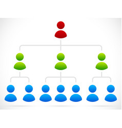 Simple organizational structure vector