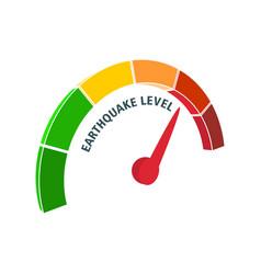 Earthquake magnitude level vector