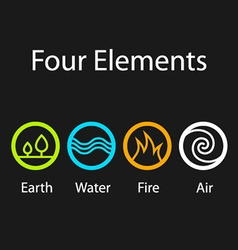 Four natural elements symbols vector