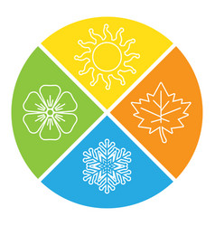 set four seasons icons vector image