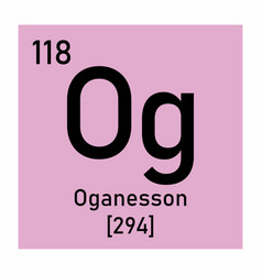 oganesson chemical symbol vector image