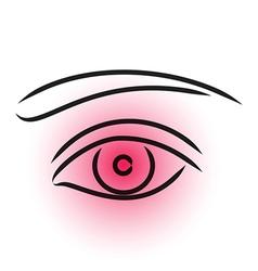 Eye pain vector image