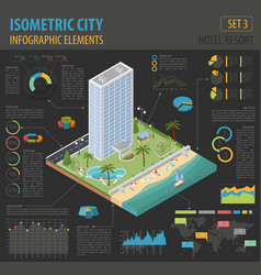 flat 3d isometric resort hotel and city map vector image