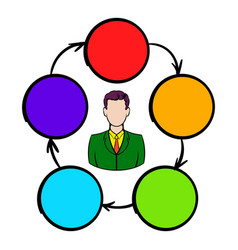 cooperation teamwork partnership icon vector image
