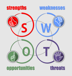 Swot analysis presentation with multicolored vector