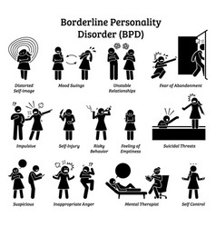 borderline personality disorder bpd signs and vector image