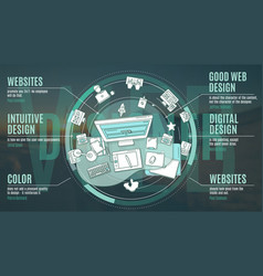 Advertising promo poster for web designers with vector