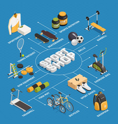 sport shop isometric flowchart vector image