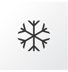 Risk icon symbol premium quality isolated frosty vector