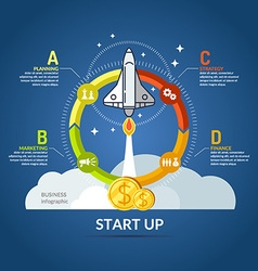 Start up Income and success vector image