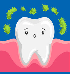 Tooth with bacteria in mouth vector
