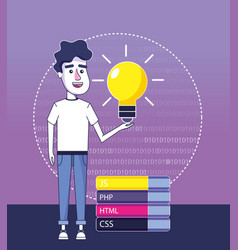 software programmer cartoon vector image