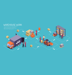 Warehouse work isometric flowchart vector