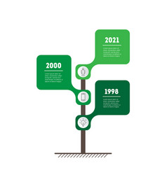 vertical timeline or infographics with 3 options vector image