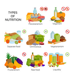 Nutririon diet food types product infographic vector