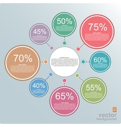Circle diagram with percents infographic template vector image