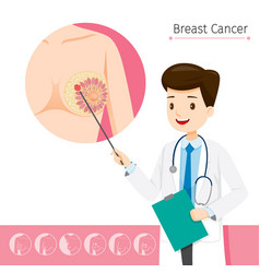 doctor describes about cause to breast cancer vector image