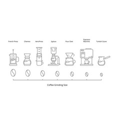 Coffee brewing hot drinks pictogram pouring vector
