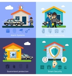 Home security system flat background vector image vector image