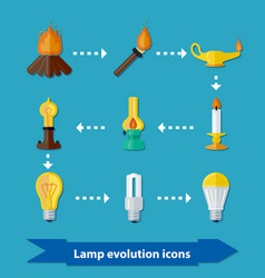 Lamp evolution flat vector