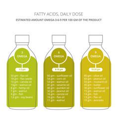 Omega fatty acids bottle vector