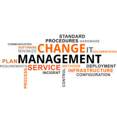 Word cloud - change management vector