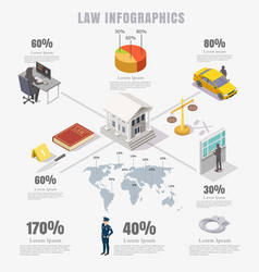 Law justice infographics flat isometric vector