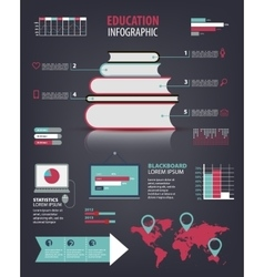 Set of education learning infographics vector