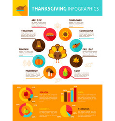 Thanksgiving day infographics vector