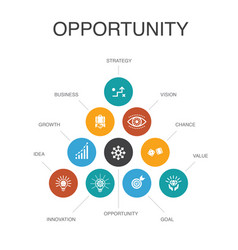 Opportunity infographic 10 steps conceptchance vector