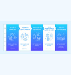 Industry 40 objectives onboarding template vector