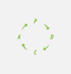 Pdca plan do check act method - deming cycle vector