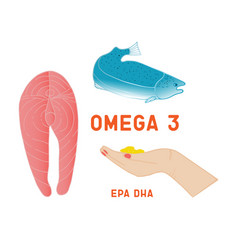 Content omega 3 epa dha in fish oil hand vector
