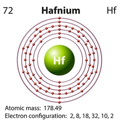 Diagram representation of the element hafnium vector image vector image
