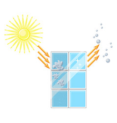 self cleaning window diagram glass is cleaned vector image