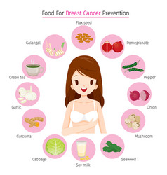 woman with food for breast cancer prevention vector image