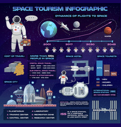 Space tourism future travel infographic vector