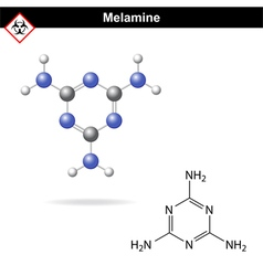 Melamine - falsifier of protein content vector