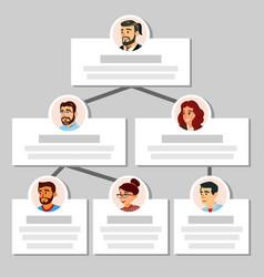 Colleagues working flow chart employee vector